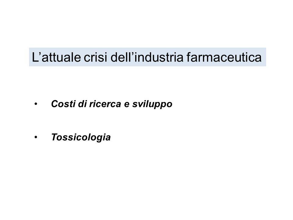 Lattuale crisi dellindustria farmaceutica Costi di ricerca e sviluppo Tossicologia