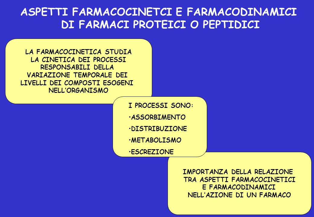 ASPETTI FARMACOCINETCI E FARMACODINAMICI DI FARMACI PROTEICI O PEPTIDICI LA FARMACOCINETICA STUDIA LA CINETICA DEI PROCESSI RESPONSABILI DELLA VARIAZI