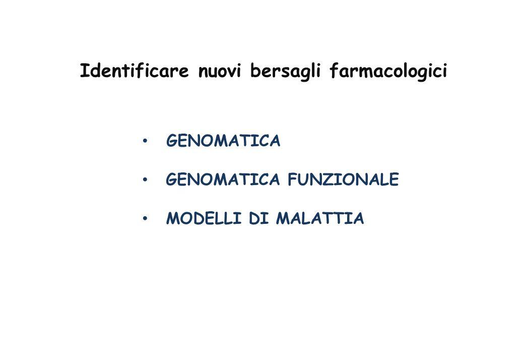 Risultati del Progetto GENOMA UMANO Sequenza completa di 74 genomi >1000 virus, organelli, plasmidi microorganismi Mycoplasma Genitalum5.8x10 5 Haemophylus influenzae1.8x10 6 E.