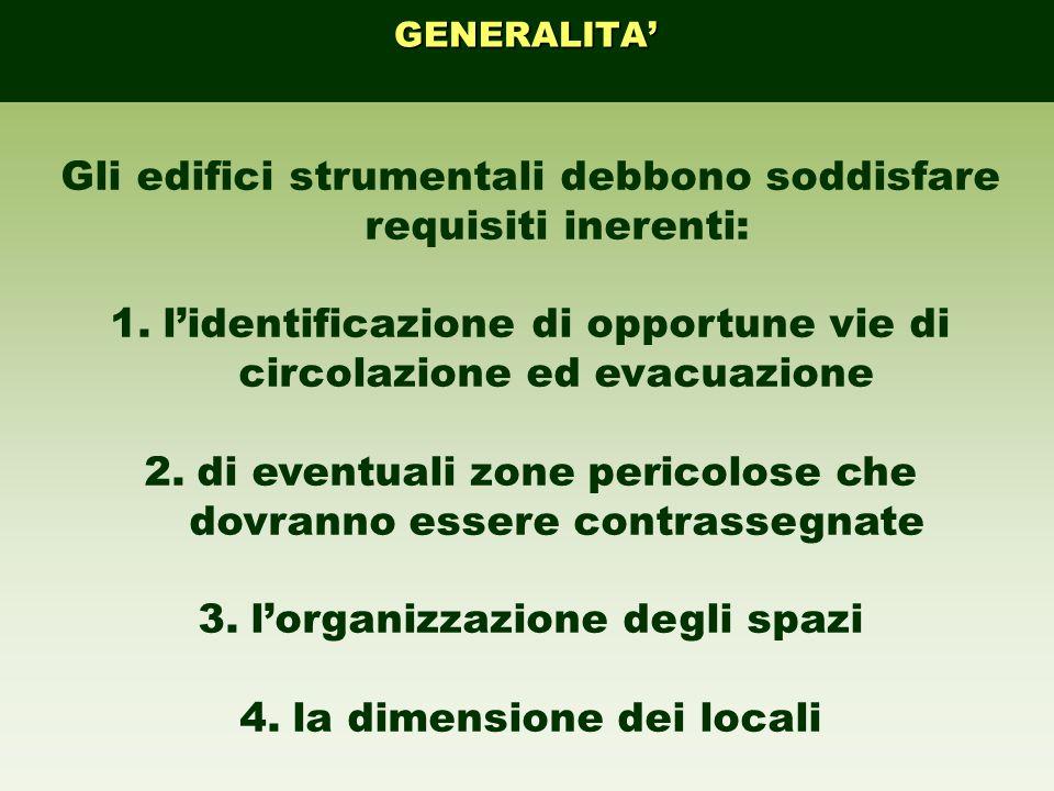 Gli edifici strumentali debbono soddisfare requisiti inerenti: 1.lidentificazione di opportune vie di circolazione ed evacuazione 2.di eventuali zone