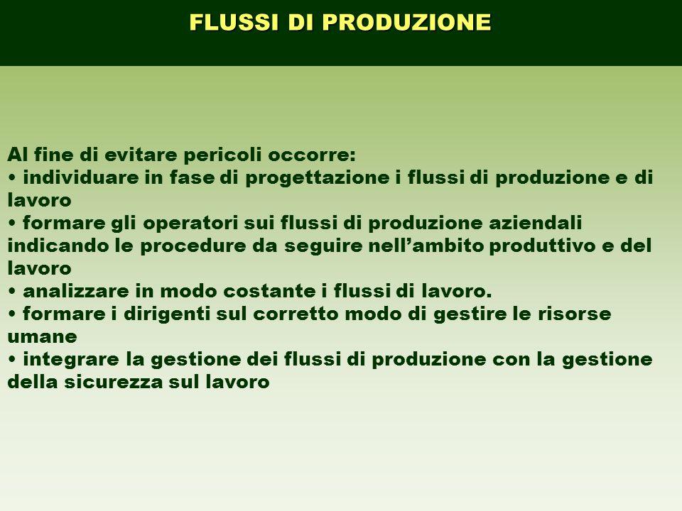 Al fine di evitare pericoli occorre: individuare in fase di progettazione i flussi di produzione e di lavoro formare gli operatori sui flussi di produ