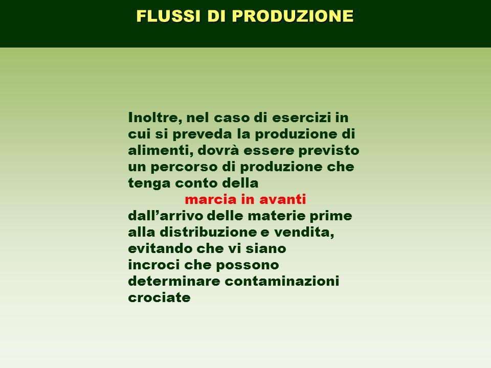 Inoltre, nel caso di esercizi in cui si preveda la produzione di alimenti, dovrà essere previsto un percorso di produzione che tenga conto della marci