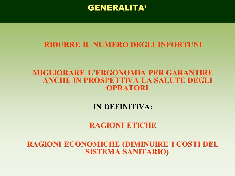 RIDURRE IL NUMERO DEGLI INFORTUNI MIGLIORARE LERGONOMIA PER GARANTIRE ANCHE IN PROSPETTIVA LA SALUTE DEGLI OPRATORI IN DEFINITIVA: RAGIONI ETICHE RAGIONI ECONOMICHE (DIMINUIRE I COSTI DEL SISTEMA SANITARIO) GENERALITA