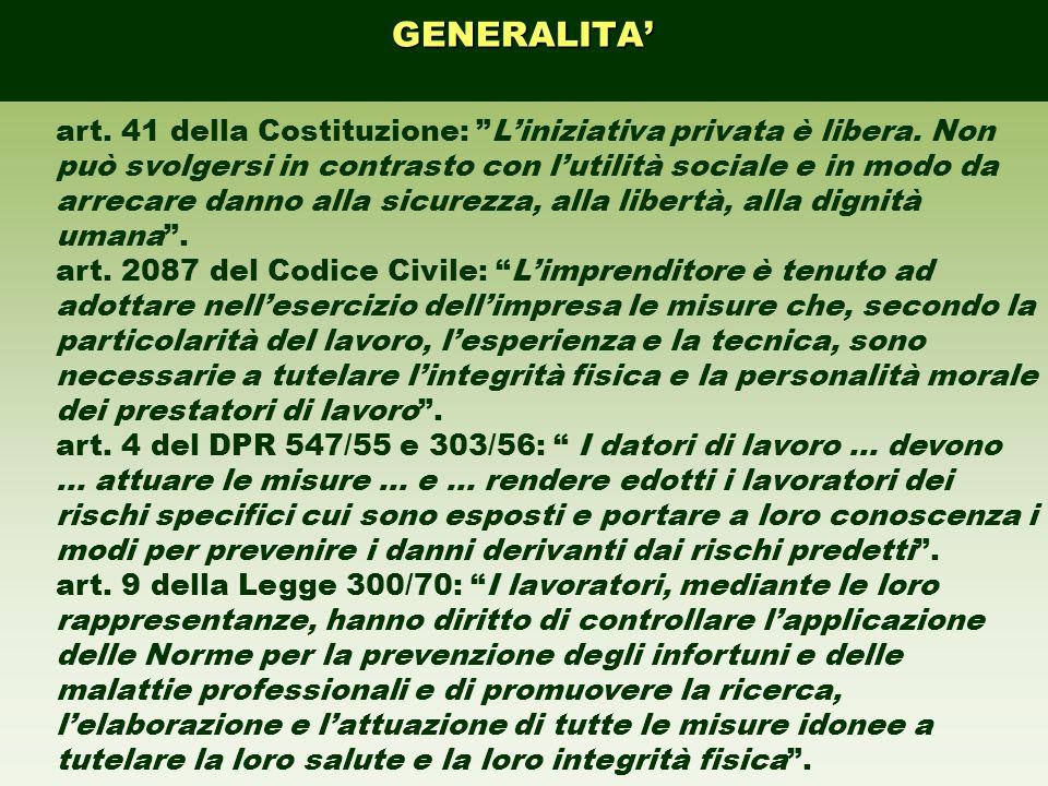 art.41 della Costituzione: Liniziativa privata è libera.