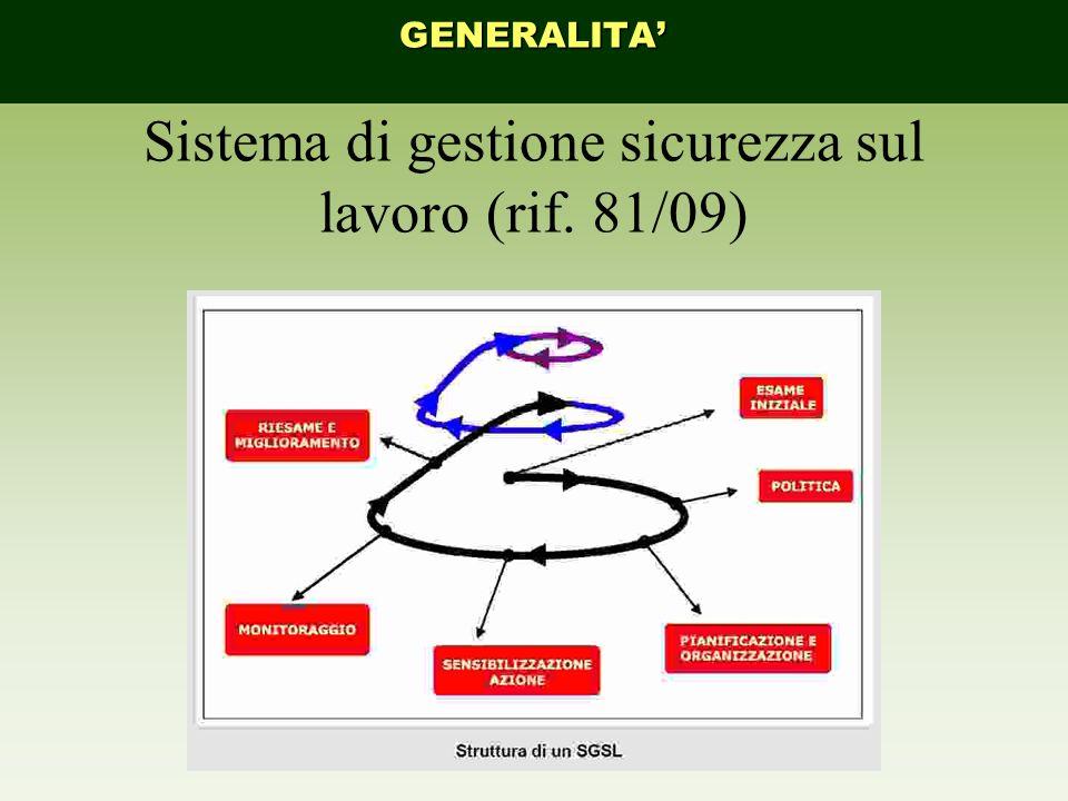 Sistema di gestione sicurezza sul lavoro (rif. 81/09) GENERALITA