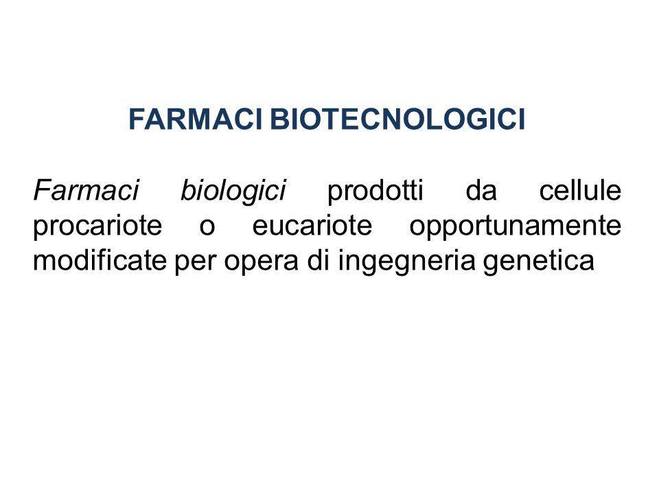 Considerando lorigine da organismi viventi sono da considerare come composti/farmaci biologici molti antibiotici, ormoni, enzimi, immunoglobuline, emoderivati… e tutti i farmaci prodotti grazie a tecnologie di ingegneria genetica: IL MINIMO COMUNE DENOMINATORE DI TUTTI QUESTI COMPOSTI E LA COMPLESSITA STRUTTURALE