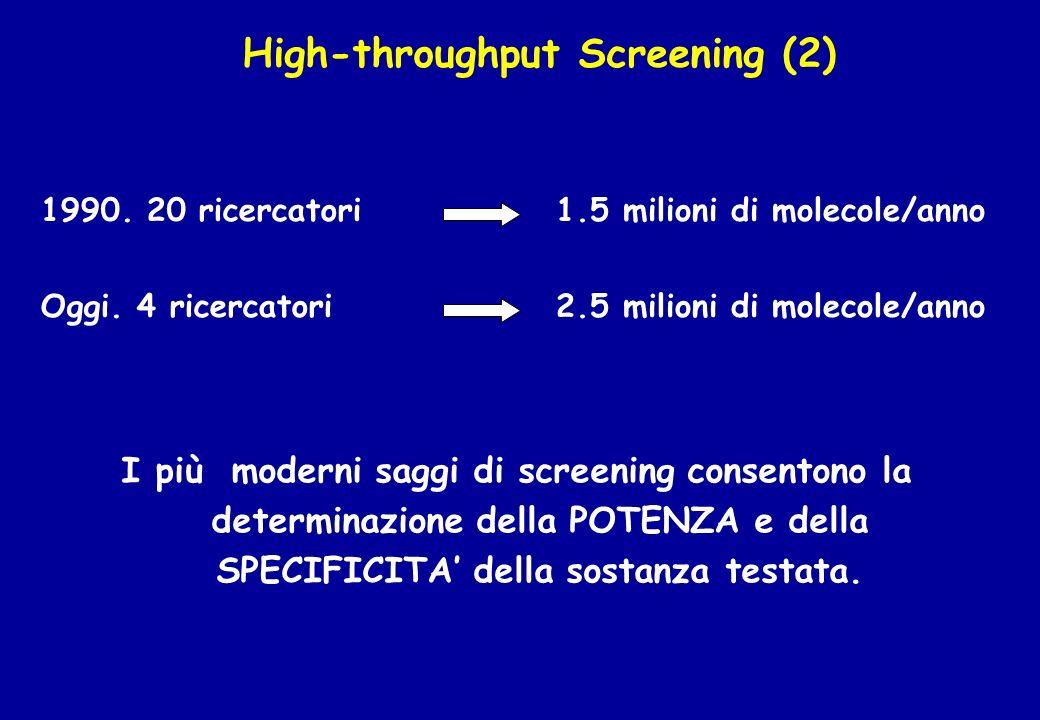 High-throughput Screening (2) 1990. 20 ricercatori1.5 milioni di molecole/anno Oggi. 4 ricercatori2.5 milioni di molecole/anno I più moderni saggi di