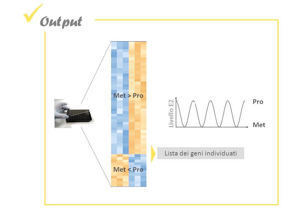 Output Met > Pro Met < Pro Met Pro Livello E2 Lista dei geni individuati