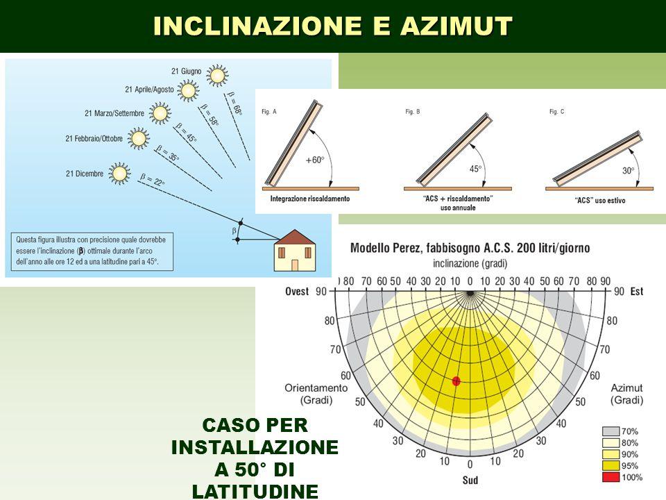 13 COLLETTORE PIANO CASO PER INSTALLAZIONE A 50° DI LATITUDINE INCLINAZIONE E AZIMUT