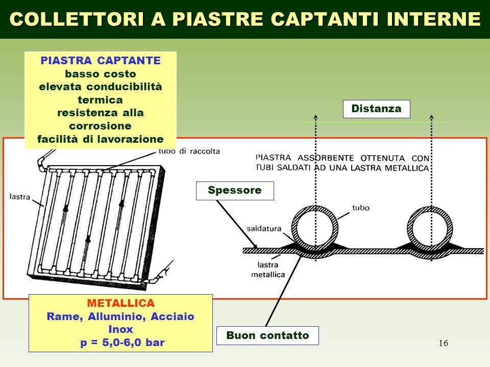 16 PIASTRA CAPTANTE basso costo elevata conducibilità termica resistenza alla corrosione facilità di lavorazione METALLICA Rame, Alluminio, Acciaio In