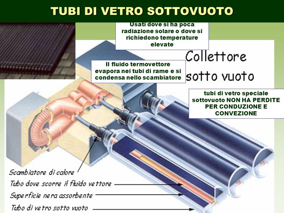 21 tubi di vetro speciale sottovuoto NON HA PERDITE PER CONDUZIONE E CONVEZIONE Il fluido termovettore evapora nei tubi di rame e si condensa nello sc