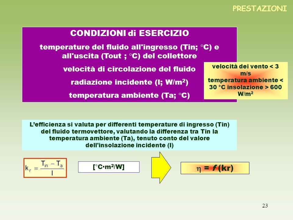 23 PRESTAZIONI CONDIZIONI di ESERCIZIO temperature del fluido all'ingresso (Tin; °C) e all'uscita (Tout ; °C) del collettore velocità di circolazione