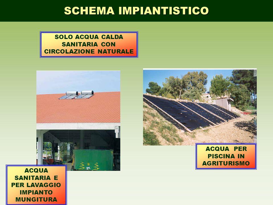 SCHEMA IMPIANTISTICO SOLO ACQUA CALDA SANITARIA CON CIRCOLAZIONE NATURALE ACQUA SANITARIA E PER LAVAGGIO IMPIANTO MUNGITURA ACQUA PER PISCINA IN AGRIT