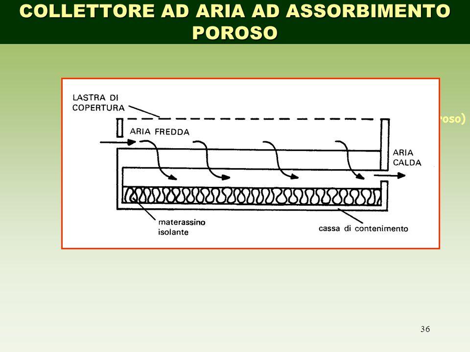 36 COLLETTORE ad ARIA (assorbitore poroso) COLLETTORE AD ARIA AD ASSORBIMENTO POROSO
