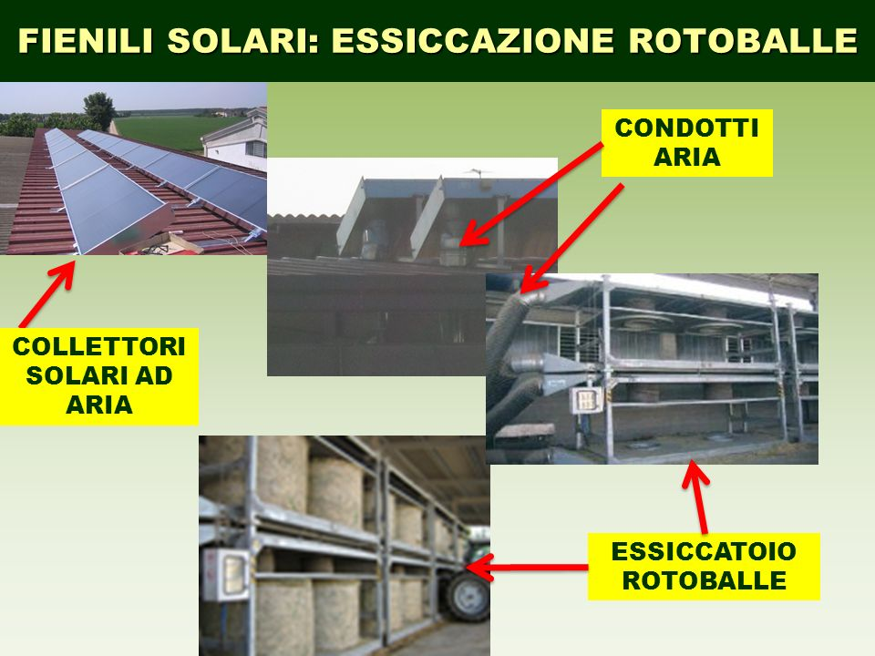 FIENILI SOLARI: ESSICCAZIONE ROTOBALLE COLLETTORI SOLARI AD ARIA CONDOTTI ARIA ESSICCATOIO ROTOBALLE
