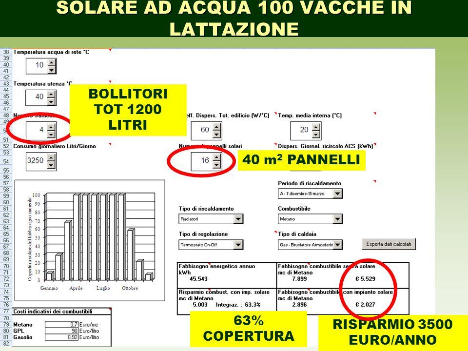 SOLARE AD ACQUA 100 VACCHE IN LATTAZIONE 63% COPERTURA BOLLITORI TOT 1200 LITRI 40 m 2 PANNELLI RISPARMIO 3500 EURO/ANNO