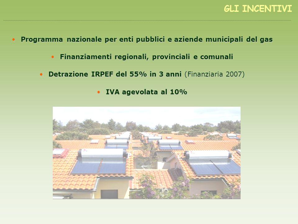 Programma nazionale per enti pubblici e aziende municipali del gasProgramma nazionale per enti pubblici e aziende municipali del gas Finanziamenti reg