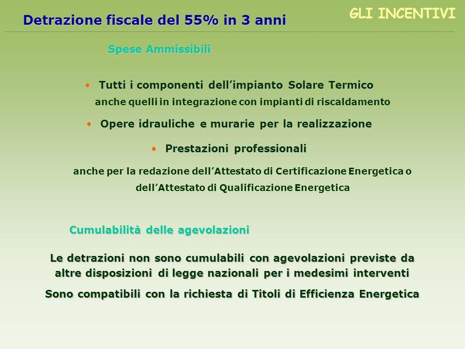 Detrazione fiscale del 55% in 3 anni Tutti i componenti dellimpianto Solare TermicoTutti i componenti dellimpianto Solare Termico anche quelli in inte