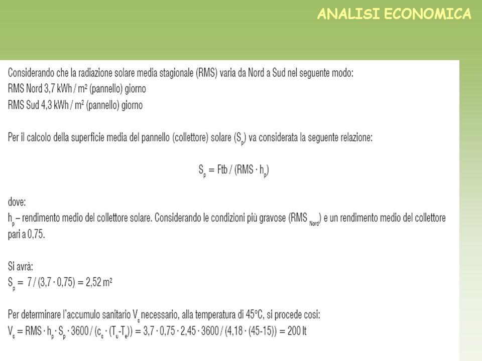 58 ANALISI ECONOMICA
