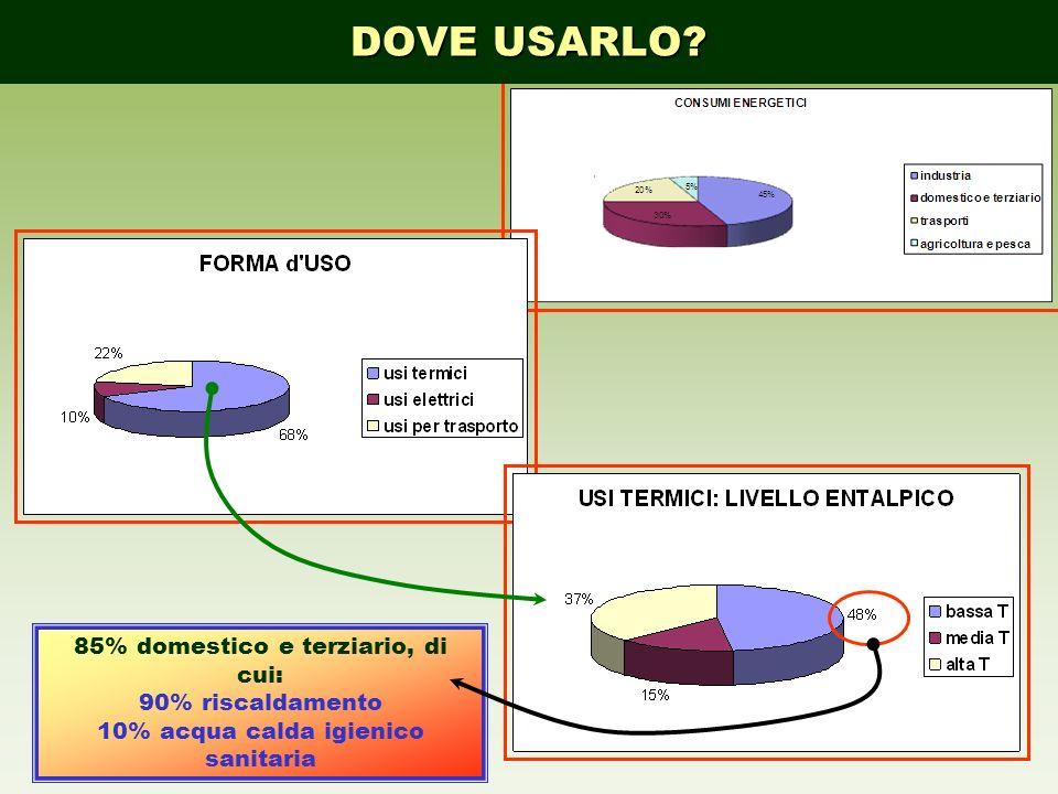 DIMENSIONAMENTO SOLARE TERMICO 1434 kWh/anno INCLINAZIONE LOCALITA LODI AZIMUT