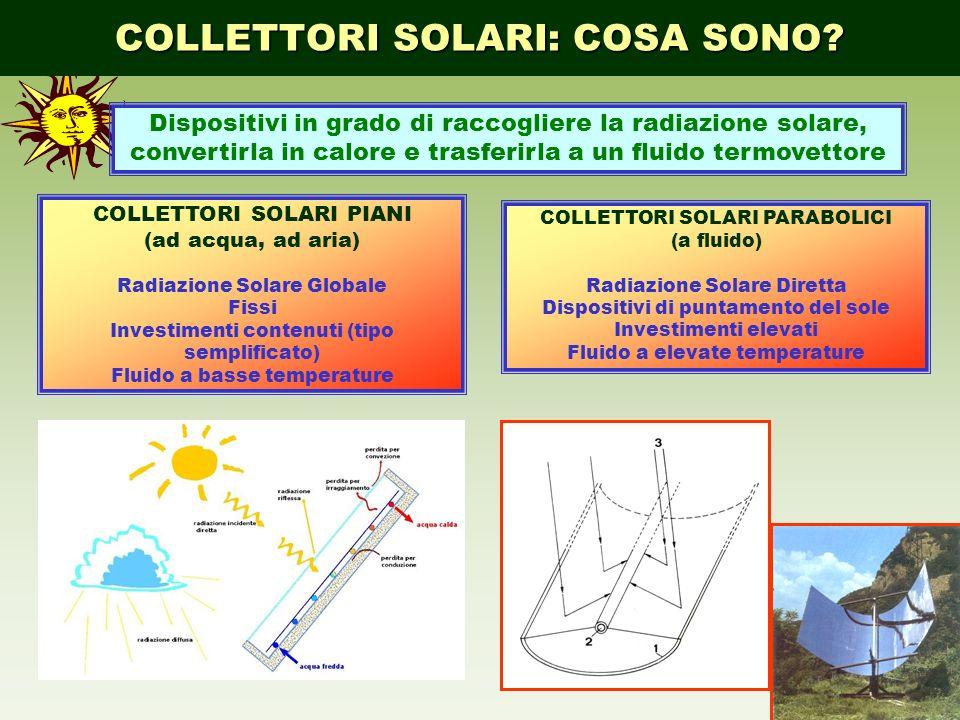 8 Dispositivi in grado di raccogliere la radiazione solare, convertirla in calore e trasferirla a un fluido termovettore COLLETTORI SOLARI PIANI (ad a