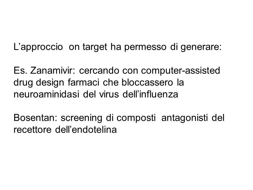 Lapproccio on target ha permesso di generare: Es.