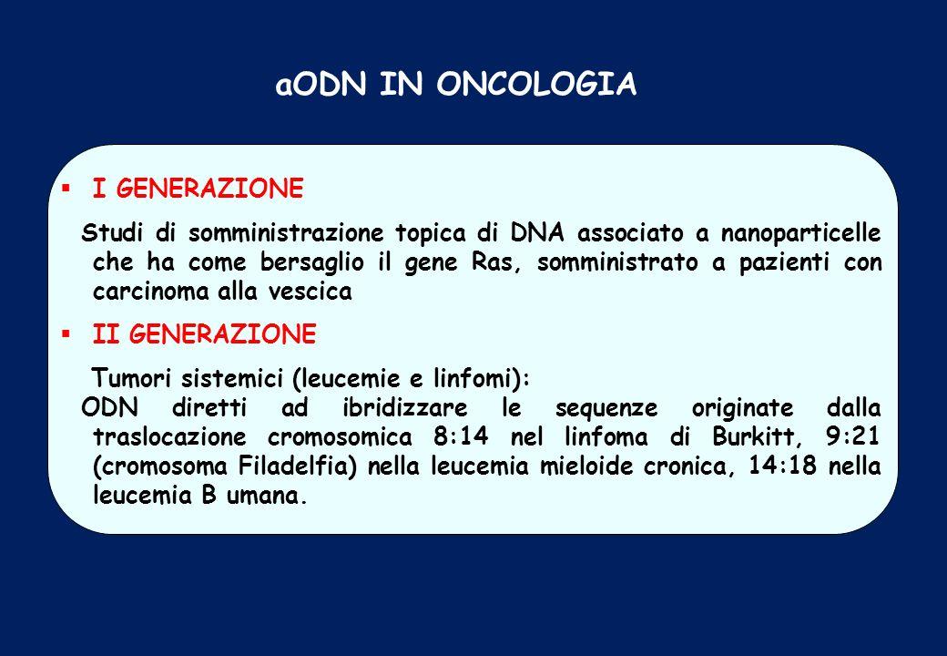 aODN IN ONCOLOGIA I GENERAZIONE Studi di somministrazione topica di DNA associato a nanoparticelle che ha come bersaglio il gene Ras, somministrato a