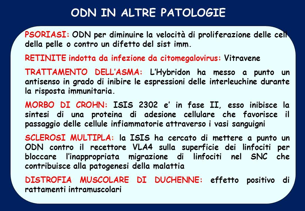 ODN IN ALTRE PATOLOGIE PSORIASI: ODN per diminuire la velocità di proliferazione delle cell della pelle o contro un difetto del sist imm. RETINITE ind