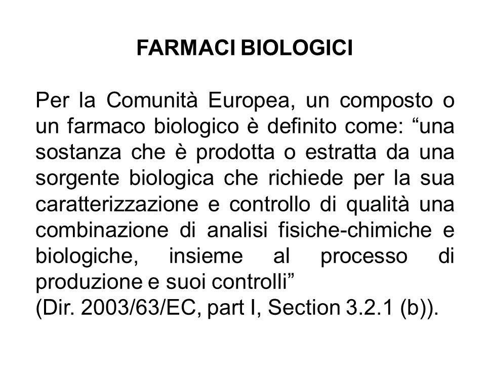 FARMACI BIOLOGICI Per la Comunità Europea, un composto o un farmaco biologico è definito come: una sostanza che è prodotta o estratta da una sorgente