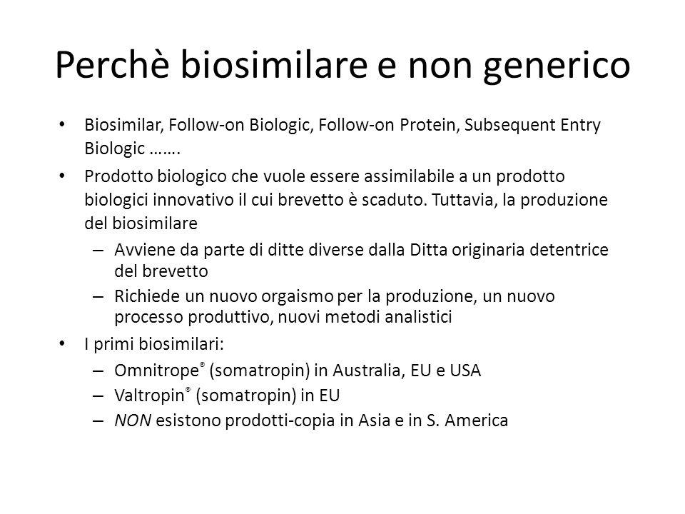 Perchè biosimilare e non generico Biosimilar, Follow-on Biologic, Follow-on Protein, Subsequent Entry Biologic ……. Prodotto biologico che vuole essere