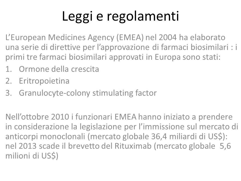 Leggi e regolamenti LEuropean Medicines Agency (EMEA) nel 2004 ha elaborato una serie di direttive per lapprovazione di farmaci biosimilari : i primi