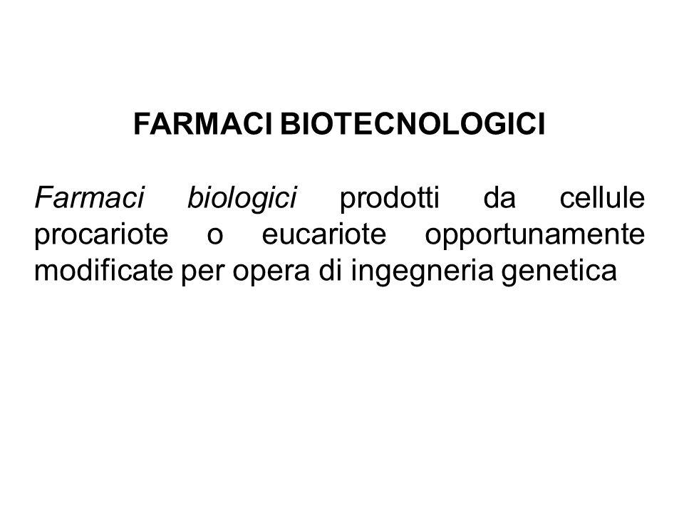 FARMACI BIOTECNOLOGICI Farmaci biologici prodotti da cellule procariote o eucariote opportunamente modificate per opera di ingegneria genetica
