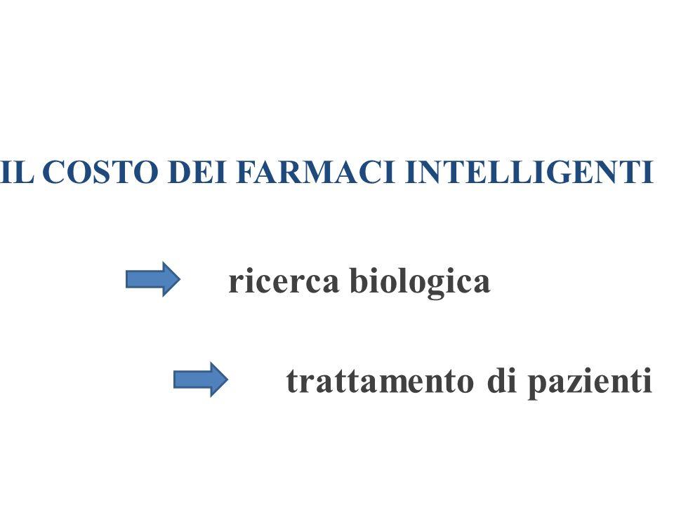 IL COSTO DEI FARMACI INTELLIGENTI ricerca biologica trattamento di pazienti
