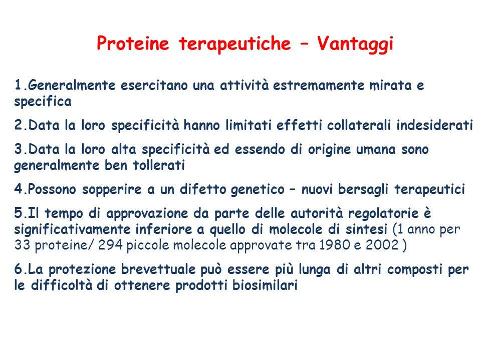 Proteine terapeutiche di I e II generazione Proteine di I generazione identiche alle proteine endogene umane Proteine di II generazione modificate al fine di: -Migliorarne le caratteristiche farmacocinetica (diminuire la biodegradabilità, aumentare la penetrazione cellulare, ecc) -Generare prodotti innovativi con funzioni diverse da quelle originarie -Generare dei prodotti più stabili facilitandone la conservazione