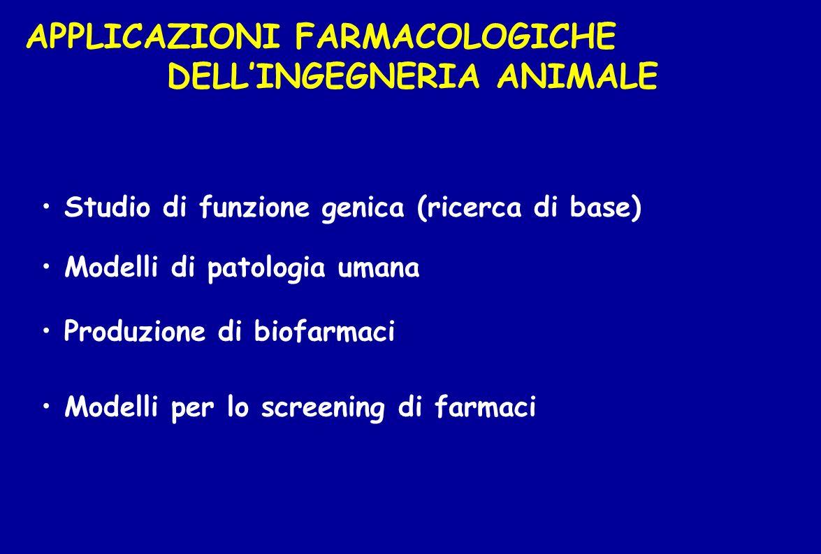 APPLICAZIONI FARMACOLOGICHE DELLINGEGNERIA ANIMALE Studio di funzione genica (ricerca di base) Modelli di patologia umana Produzione di biofarmaci Mod