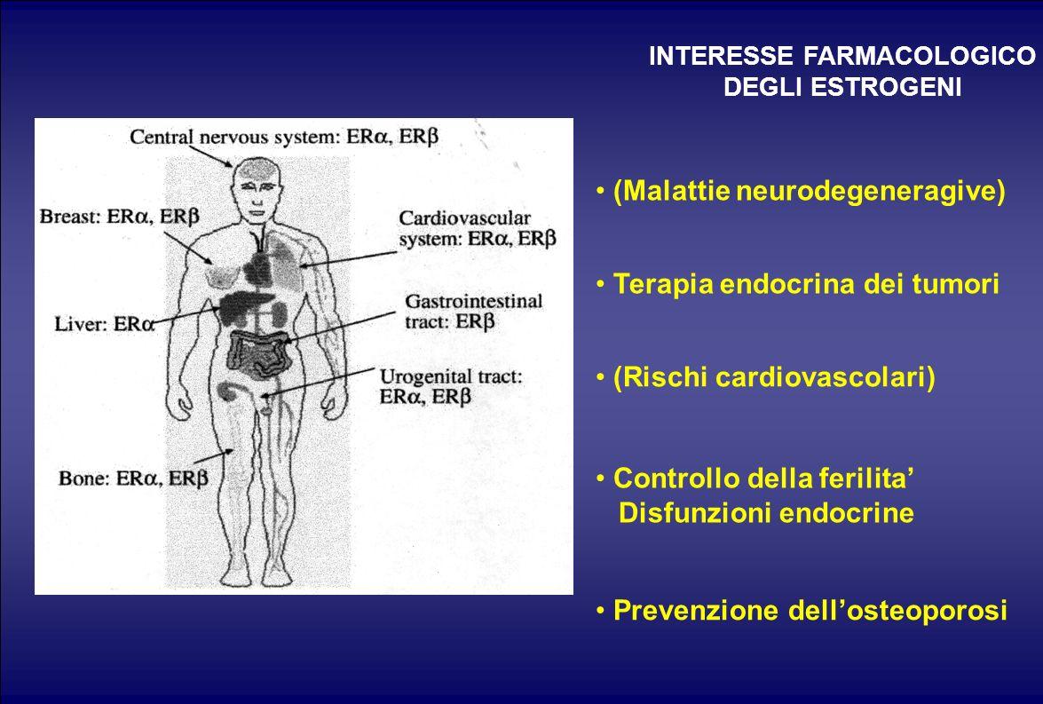 INTERESSE FARMACOLOGICO DEGLI ESTROGENI Terapia endocrina dei tumori (Malattie neurodegeneragive) (Rischi cardiovascolari) Controllo della ferilita Di