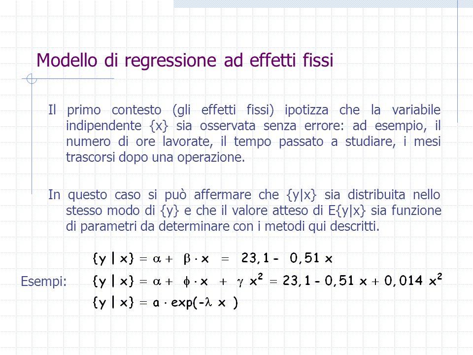 Modello di regressione ad effetti fissi Il primo contesto (gli effetti fissi) ipotizza che la variabile indipendente {x} sia osservata senza errore: a