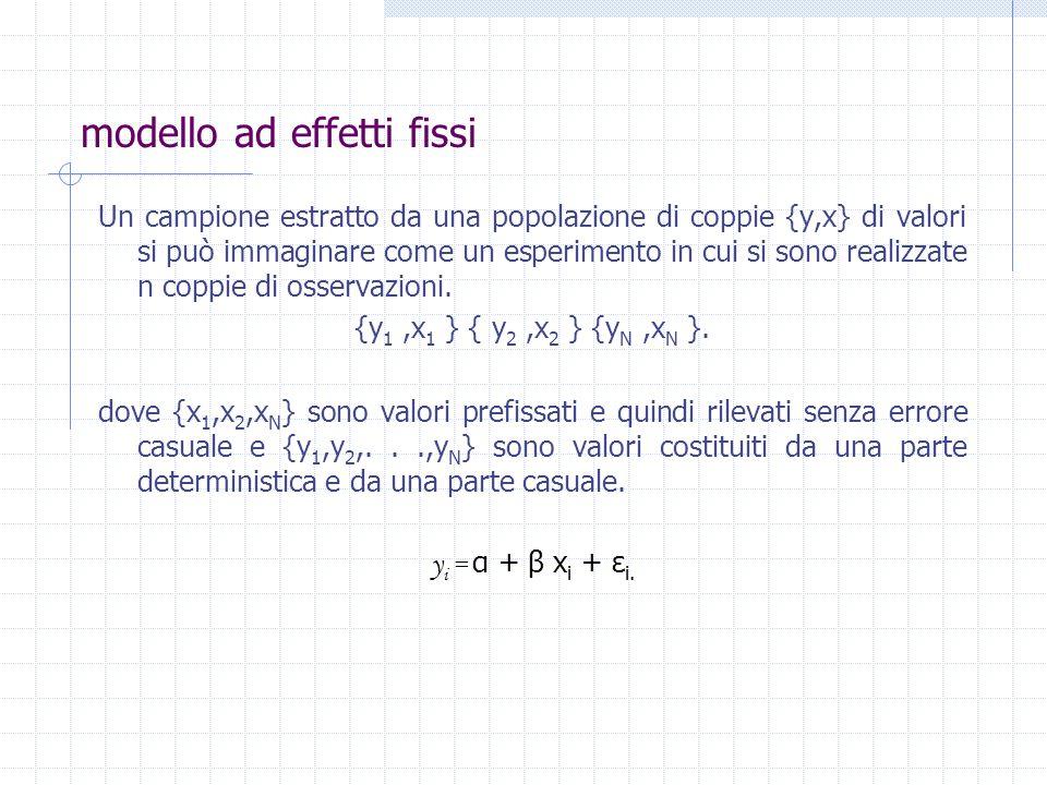modello ad effetti fissi Un campione estratto da una popolazione di coppie {y,x} di valori si può immaginare come un esperimento in cui si sono realiz