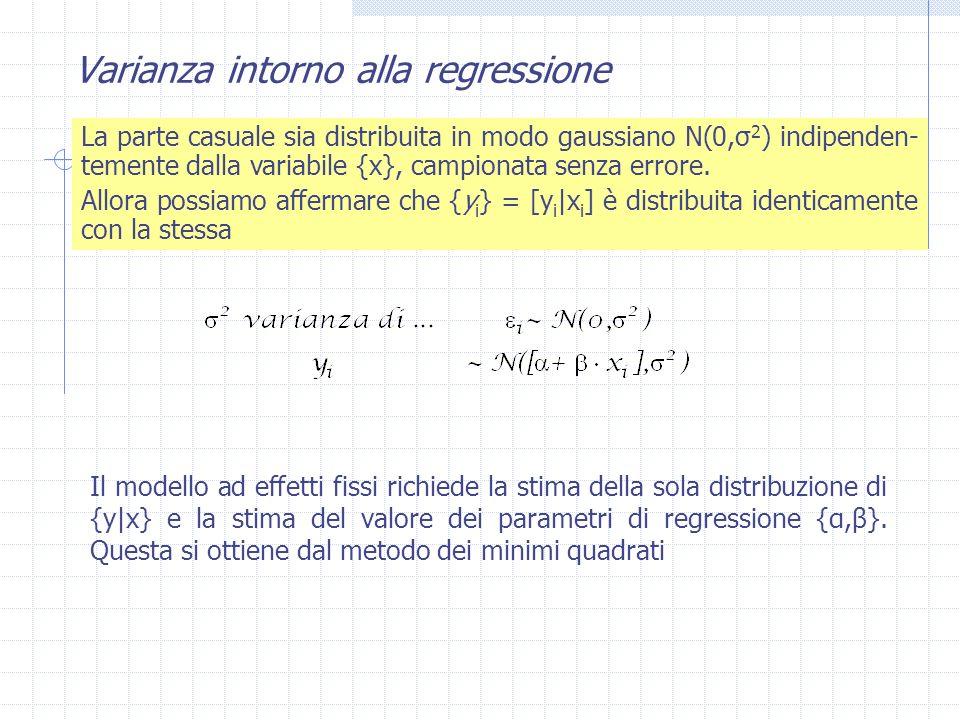 Varianza intorno alla regressione Il modello ad effetti fissi richiede la stima della sola distribuzione di {y|x} e la stima del valore dei parametri