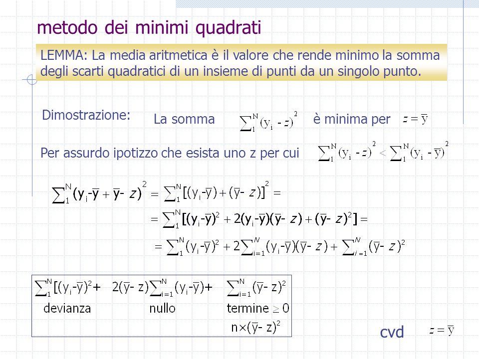 metodo dei minimi quadrati LEMMA: La media aritmetica è il valore che rende minimo la somma degli scarti quadratici di un insieme di punti da un singo