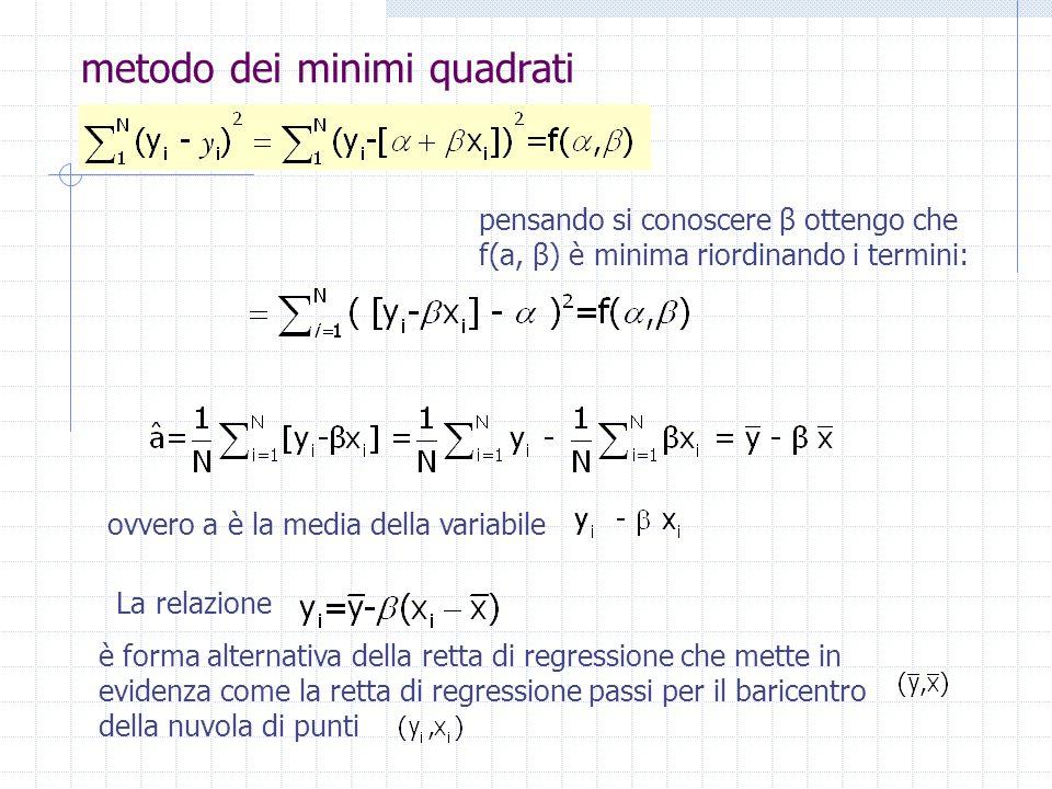 metodo dei minimi quadrati pensando si conoscere β ottengo che f(a, β) è minima riordinando i termini: ovvero a è la media della variabile è forma alt