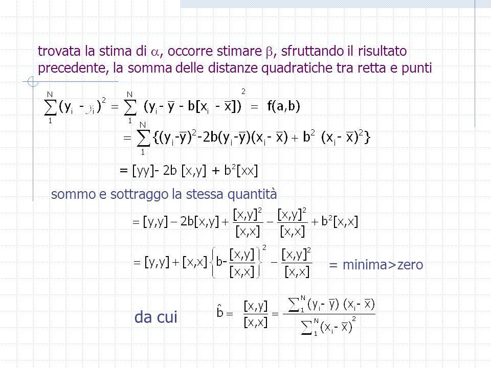 trovata la stima di, occorre stimare, sfruttando il risultato precedente, la somma delle distanze quadratiche tra retta e punti = minima>zero da cui s