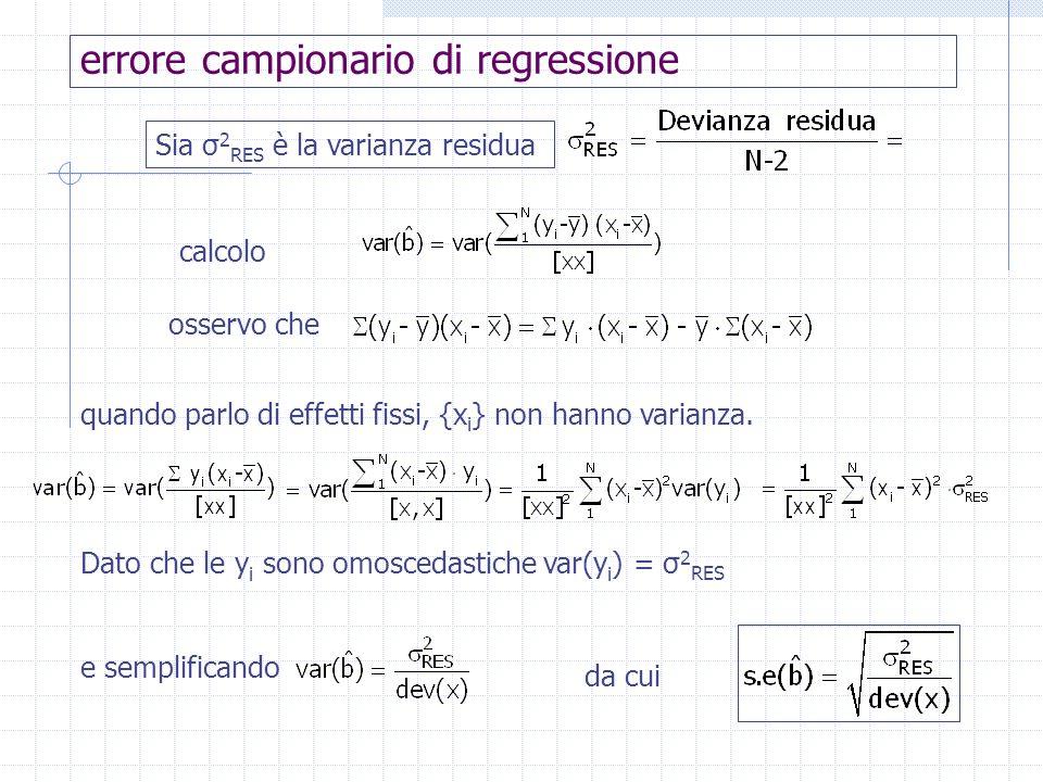 errore campionario di regressione Sia σ 2 RES è la varianza residua osservo che quando parlo di effetti fissi, {x i } non hanno varianza. Dato che le