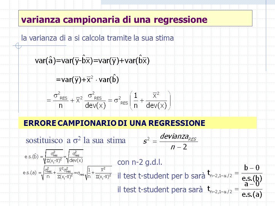 varianza campionaria di una regressione la varianza di a si calcola tramite la sua stima ERRORE CAMPIONARIO DI UNA REGRESSIONE sostituisco a σ 2 la su