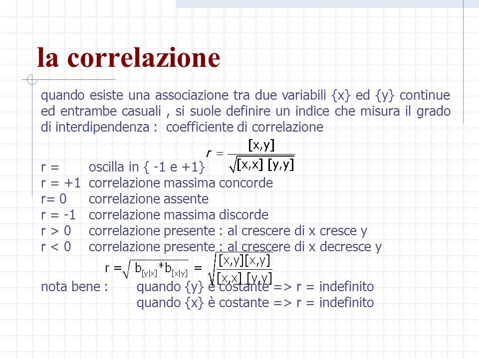 la correlazione quando esiste una associazione tra due variabili {x} ed {y} continue ed entrambe casuali, si suole definire un indice che misura il gr