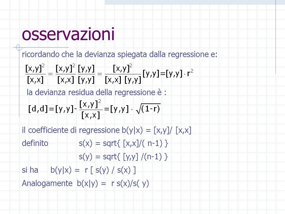 osservazioni ricordando che la devianza spiegata dalla regressione e: la devianza residua della regressione è : il coefficiente di regressione b(y|x)
