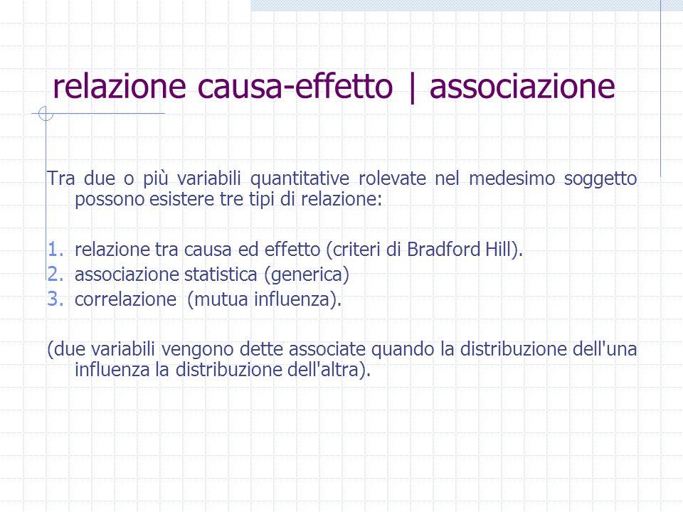 relazione causa-effetto | associazione Tra due o più variabili quantitative rolevate nel medesimo soggetto possono esistere tre tipi di relazione: 1.
