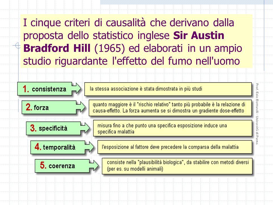 I cinque criteri di causalità che derivano dalla proposta dello statistico inglese Sir Austin Bradford Hill (1965) ed elaborati in un ampio studio rig