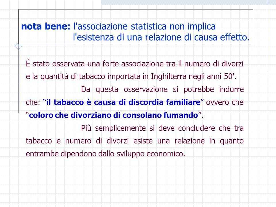 nota bene: l'associazione statistica non implica l'esistenza di una relazione di causa effetto. È stato osservata una forte associazione tra il numero