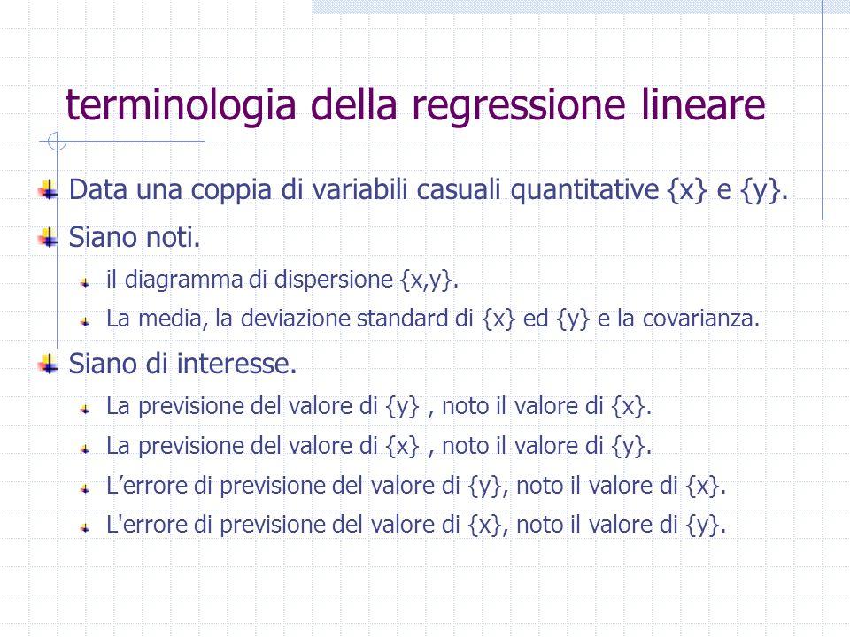 terminologia della regressione lineare Data una coppia di variabili casuali quantitative {x} e {y}. Siano noti. il diagramma di dispersione {x,y}. La